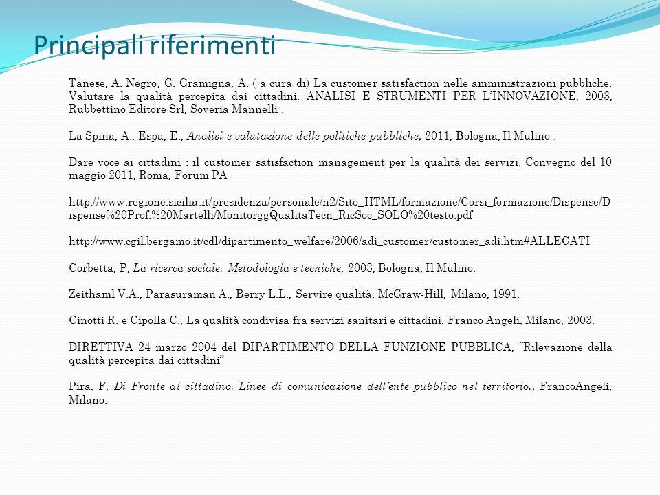 Principali riferimenti Tanese, A.Negro, G. Gramigna, A.