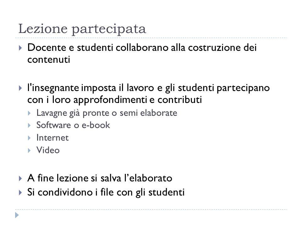 Lezione partecipata Docente e studenti collaborano alla costruzione dei contenuti l'insegnante imposta il lavoro e gli studenti partecipano con i loro