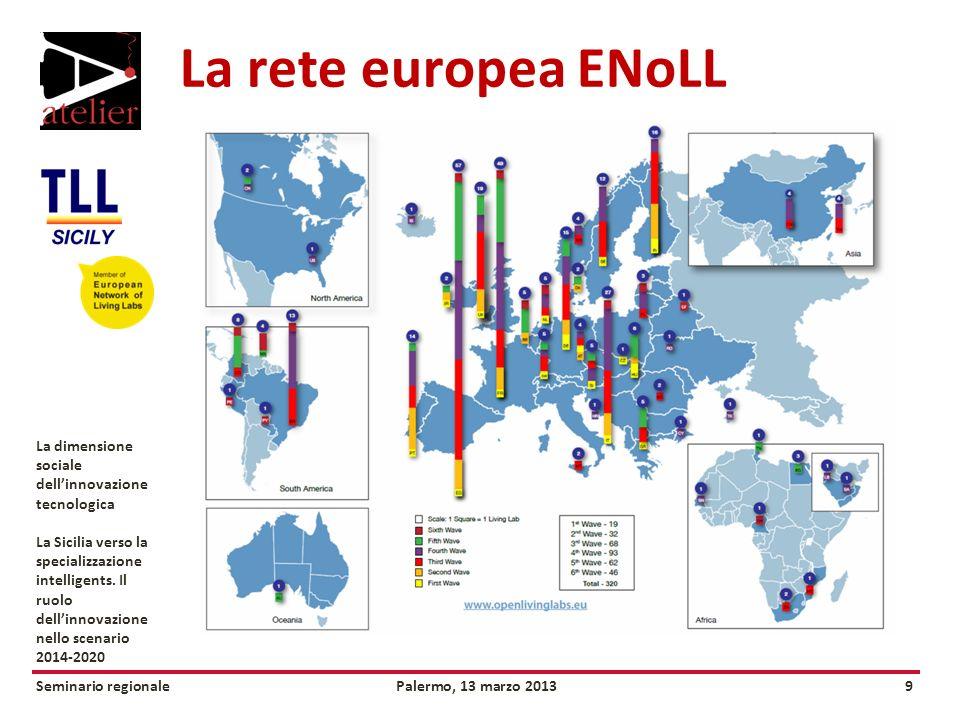 Seminario regionalePalermo, 13 marzo 20139 La dimensione sociale dellinnovazione tecnologica La Sicilia verso la specializzazione intelligents.