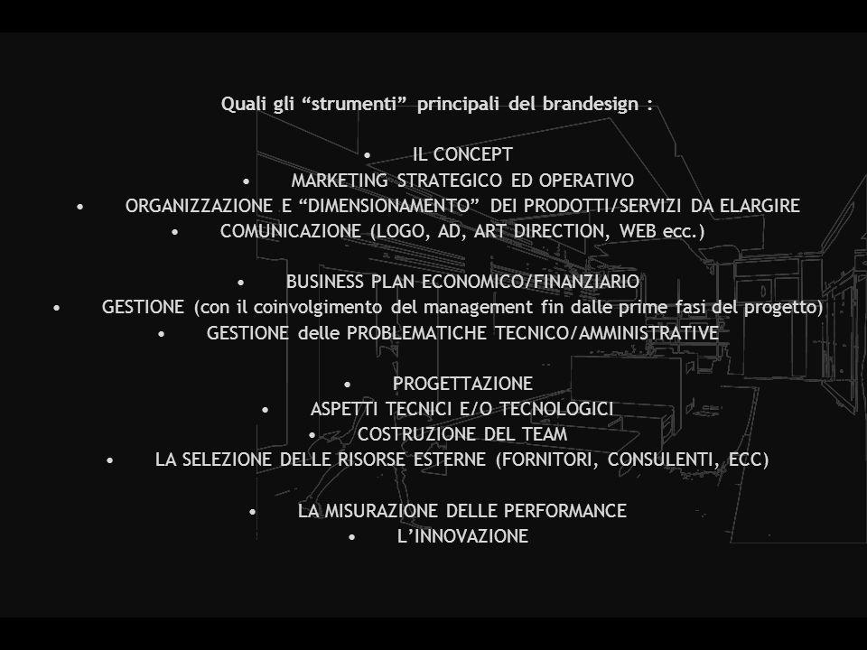 Quali gli strumenti principali del brandesign : IL CONCEPT MARKETING STRATEGICO ED OPERATIVO ORGANIZZAZIONE E DIMENSIONAMENTO DEI PRODOTTI/SERVIZI DA ELARGIRE COMUNICAZIONE (LOGO, AD, ART DIRECTION, WEB ecc.) BUSINESS PLAN ECONOMICO/FINANZIARIO GESTIONE (con il coinvolgimento del management fin dalle prime fasi del progetto) GESTIONE delle PROBLEMATICHE TECNICO/AMMINISTRATIVE PROGETTAZIONE ASPETTI TECNICI E/O TECNOLOGICI COSTRUZIONE DEL TEAM LA SELEZIONE DELLE RISORSE ESTERNE (FORNITORI, CONSULENTI, ECC) LA MISURAZIONE DELLE PERFORMANCE LINNOVAZIONE