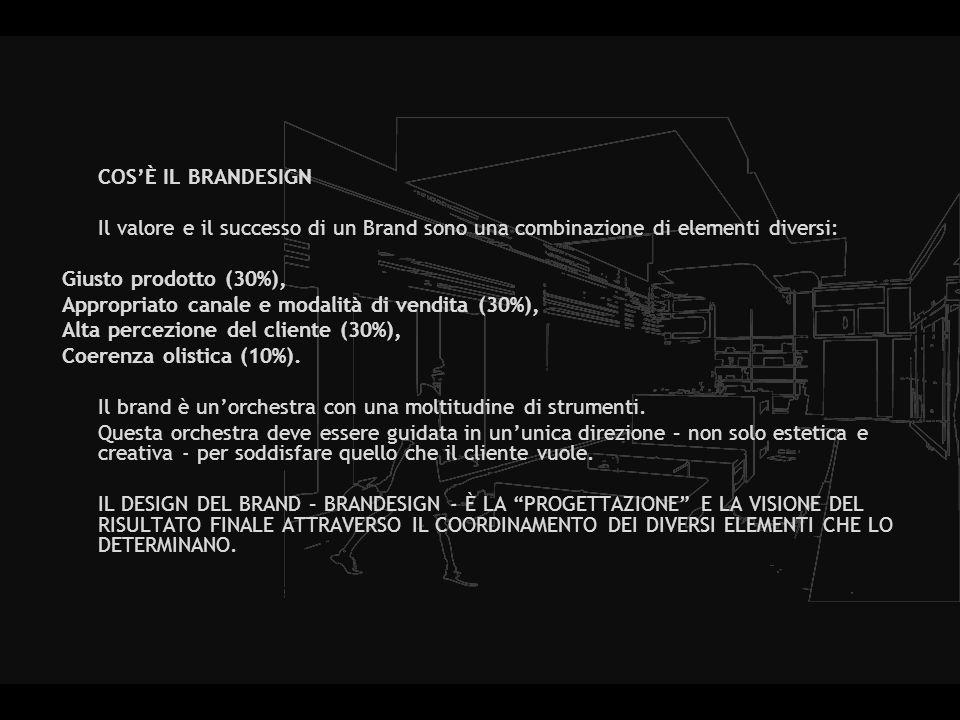 COSÈ IL BRANDESIGN Il valore e il successo di un Brand sono una combinazione di elementi diversi: Giusto prodotto (30%), Appropriato canale e modalità di vendita (30%), Alta percezione del cliente (30%), Coerenza olistica (10%).