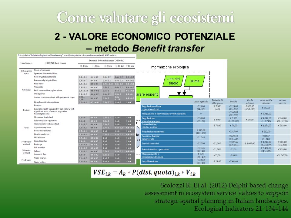 2 - VALORE ECONOMICO POTENZIALE – metodo Benefit transfer Scolozzi R. Et al. (2012) Delphi-based change assessment in ecosystem service values to supp