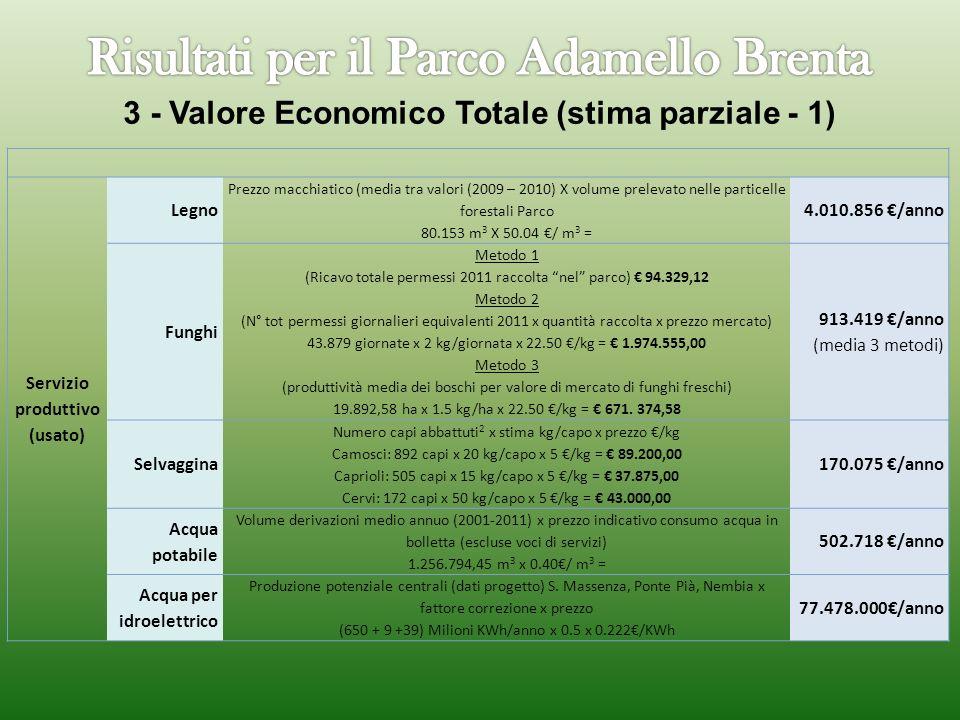 3 - Valore Economico Totale (stima parziale - 1) Servizio produttivo (usato) Legno Prezzo macchiatico (media tra valori (2009 – 2010) X volume prelevato nelle particelle forestali Parco 80.153 m 3 X 50.04 / m 3 = 4.010.856 /anno Funghi Metodo 1 (Ricavo totale permessi 2011 raccolta nel parco) 94.329,12 Metodo 2 (N° tot permessi giornalieri equivalenti 2011 x quantità raccolta x prezzo mercato) 43.879 giornate x 2 kg/giornata x 22.50 /kg = 1.974.555,00 Metodo 3 (produttività media dei boschi per valore di mercato di funghi freschi) 19.892,58 ha x 1.5 kg/ha x 22.50 /kg = 671.