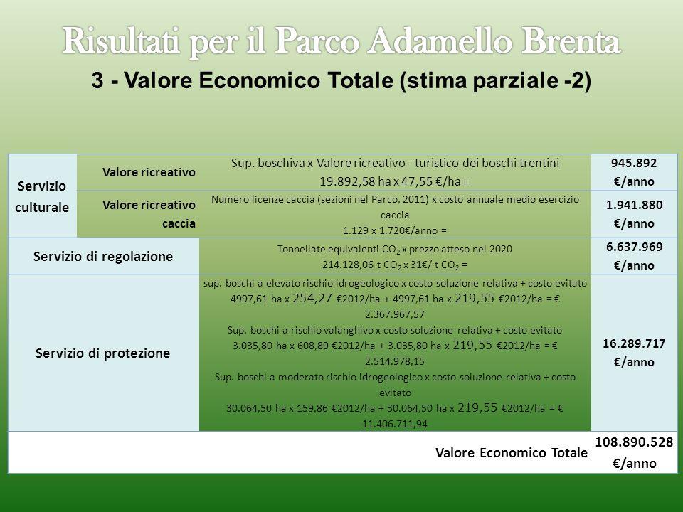 3 - Valore Economico Totale (stima parziale -2) Servizio culturale Valore ricreativo Sup. boschiva x Valore ricreativo - turistico dei boschi trentini