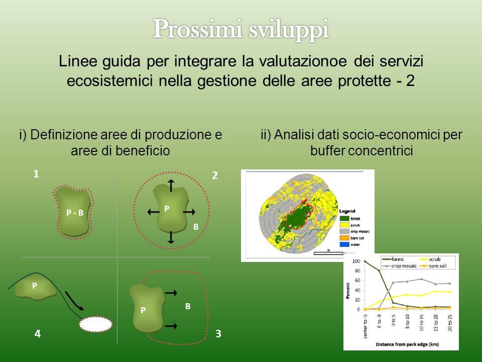 Linee guida per integrare la valutazionoe dei servizi ecosistemici nella gestione delle aree protette - 2 P - B P B B P B P 1 4 2 3 i) Definizione aree di produzione e aree di beneficio ii) Analisi dati socio-economici per buffer concentrici