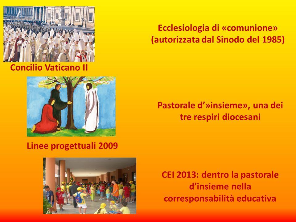 Concilio Vaticano II Ecclesiologia di «comunione» (autorizzata dal Sinodo del 1985) Linee progettuali 2009 Pastorale d»insieme», una dei tre respiri diocesani CEI 2013: dentro la pastorale dinsieme nella corresponsabilità educativa