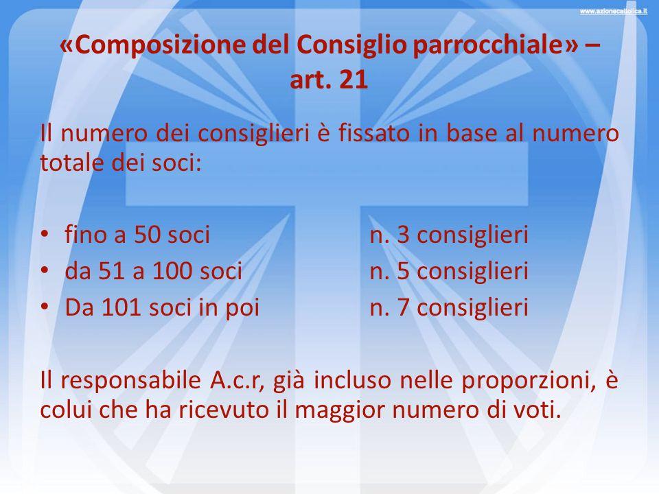 «Composizione del Consiglio parrocchiale» – art. 21 Il numero dei consiglieri è fissato in base al numero totale dei soci: fino a 50 socin. 3 consigli