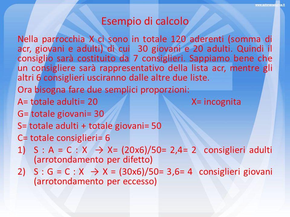 Esempio di calcolo Nella parrocchia X ci sono in totale 120 aderenti (somma di acr, giovani e adulti) di cui 30 giovani e 20 adulti. Quindi il consigl