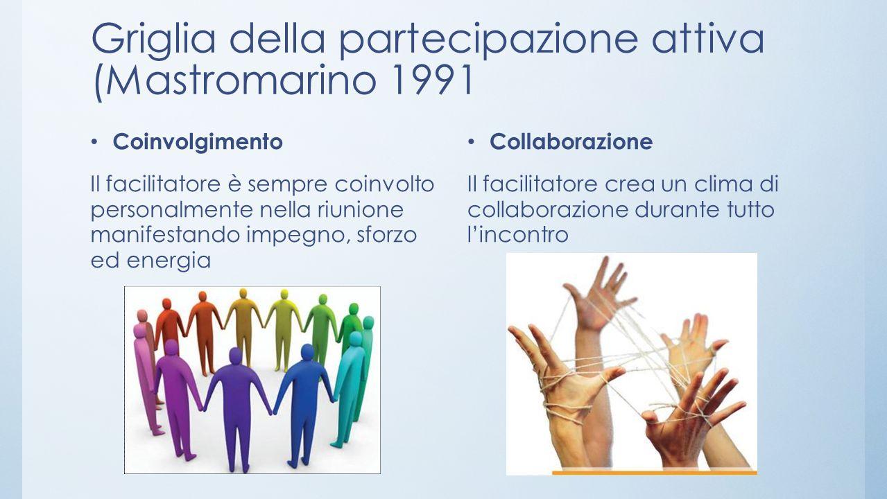 Griglia della partecipazione attiva (Mastromarino 1991 Coinvolgimento Il facilitatore è sempre coinvolto personalmente nella riunione manifestando imp