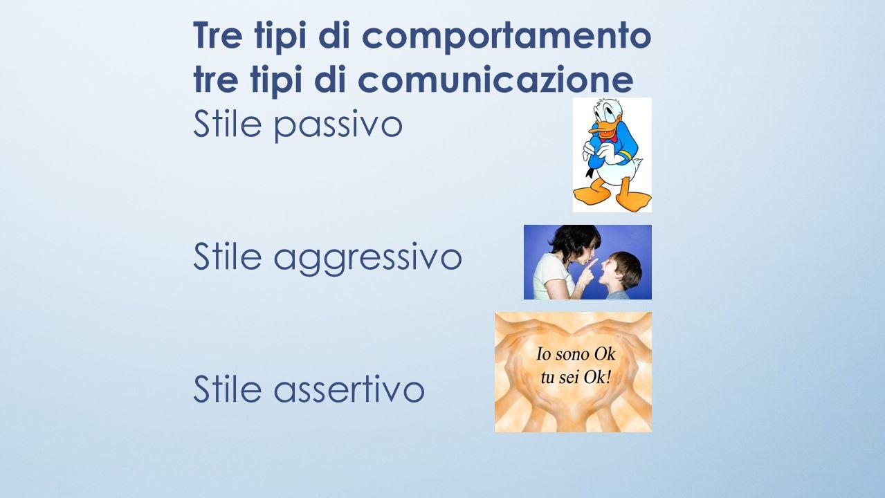 Tre tipi di comportamento tre tipi di comunicazione Stile passivo Stile aggressivo Stile assertivo