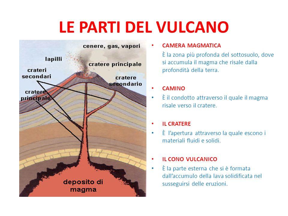 LE PARTI DEL VULCANO CAMERA MAGMATICA È la zona più profonda del sottosuolo, dove si accumula il magma che risale dalla profondità della terra. CAMINO