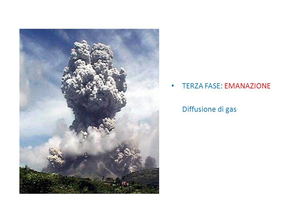 TERZA FASE: EMANAZIONE Diffusione di gas