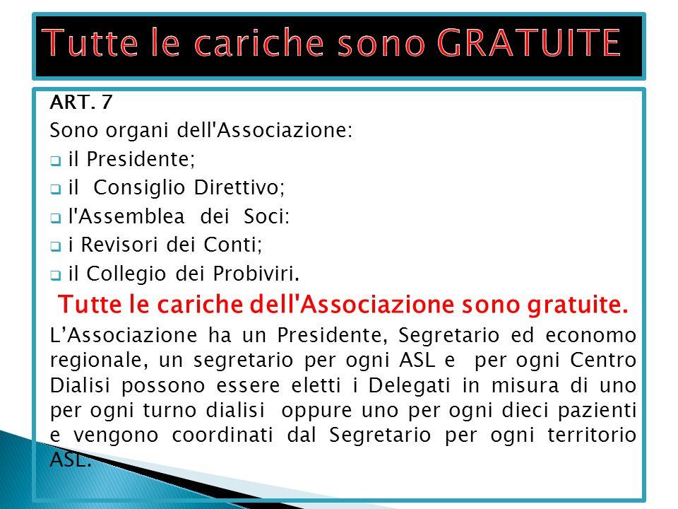 ART. 7 Sono organi dell'Associazione: il Presidente; il Consiglio Direttivo; l'Assemblea dei Soci: i Revisori dei Conti; il Collegio dei Probiviri. Tu