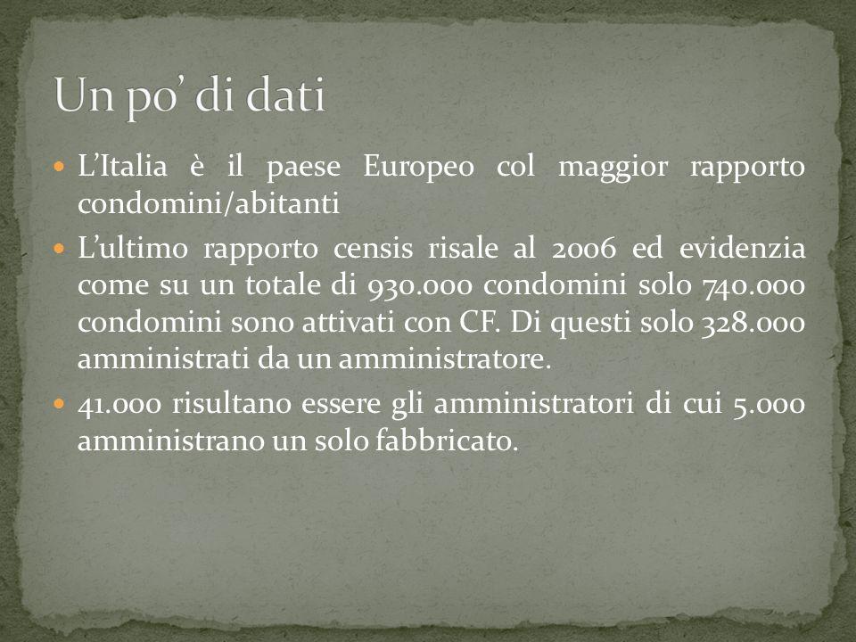 LItalia è il paese Europeo col maggior rapporto condomini/abitanti Lultimo rapporto censis risale al 2006 ed evidenzia come su un totale di 930.000 condomini solo 740.000 condomini sono attivati con CF.