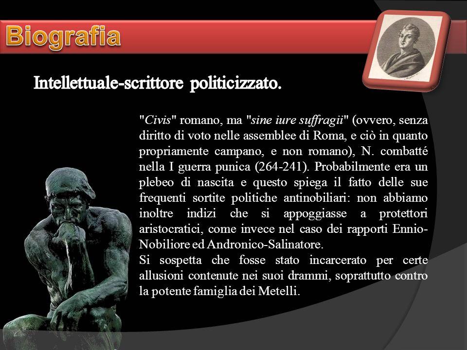 Civis romano, ma sine iure suffragii (ovvero, senza diritto di voto nelle assemblee di Roma, e ciò in quanto propriamente campano, e non romano), N.