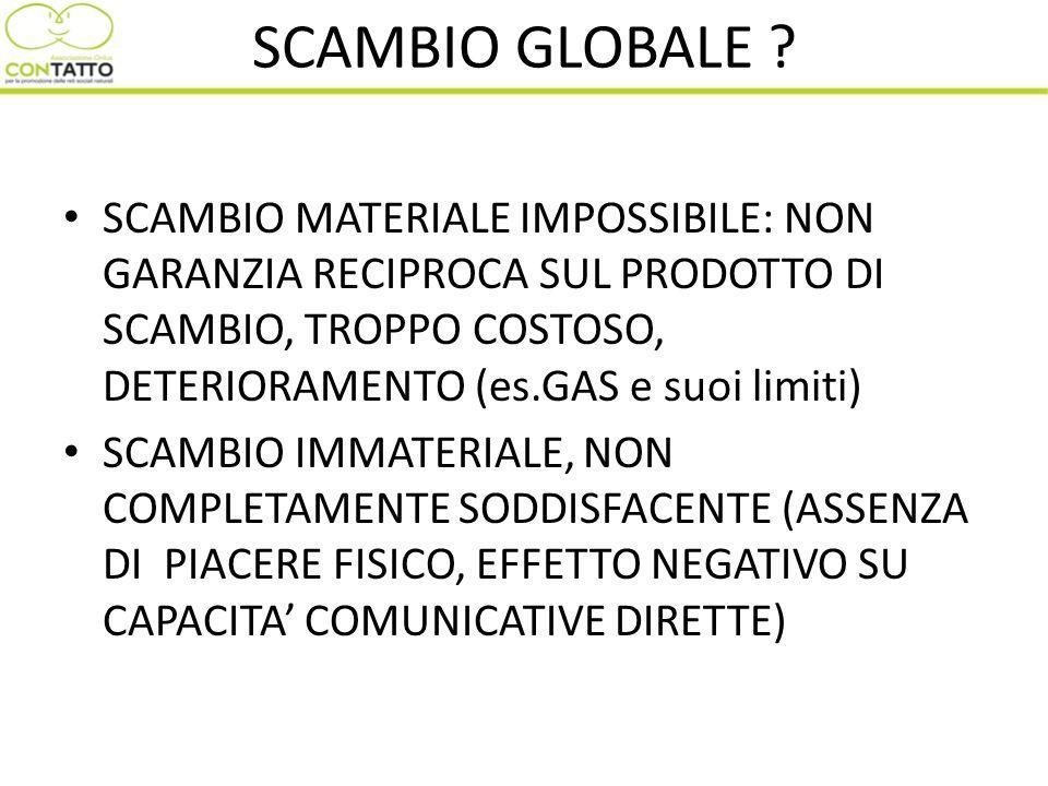 SCAMBIO GLOBALE ? SCAMBIO MATERIALE IMPOSSIBILE: NON GARANZIA RECIPROCA SUL PRODOTTO DI SCAMBIO, TROPPO COSTOSO, DETERIORAMENTO (es.GAS e suoi limiti)