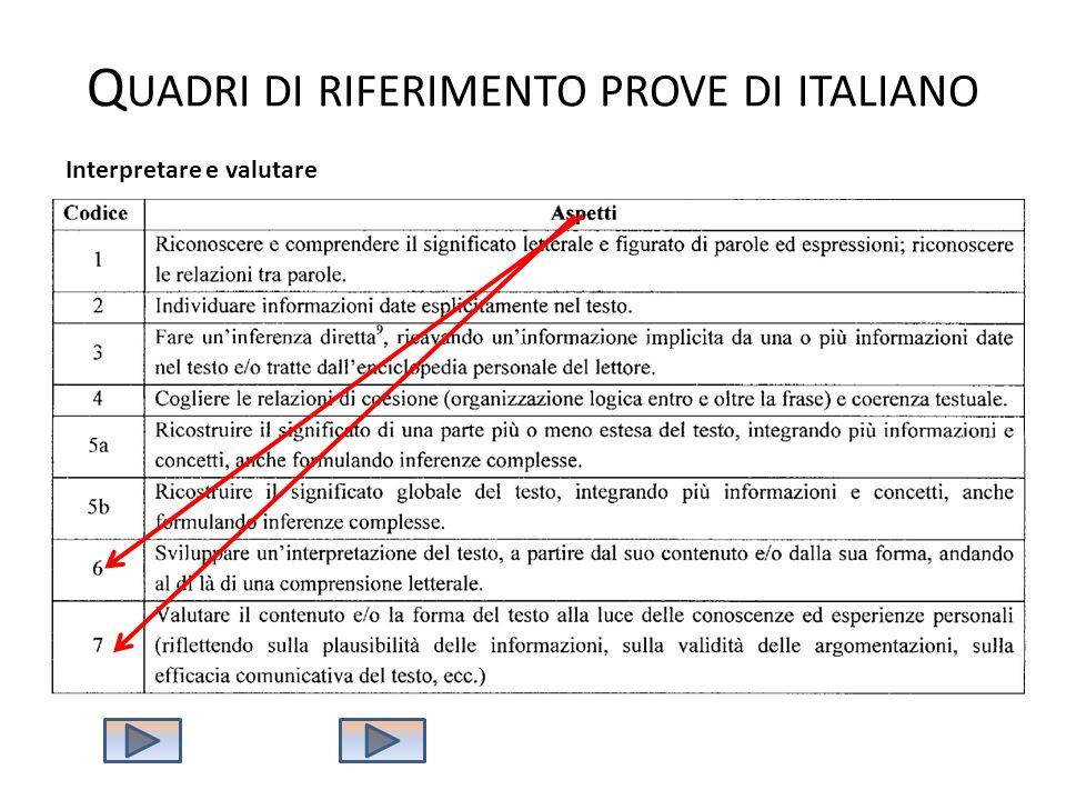 Q UADRI DI RIFERIMENTO PROVE DI ITALIANO Interpretare e valutare