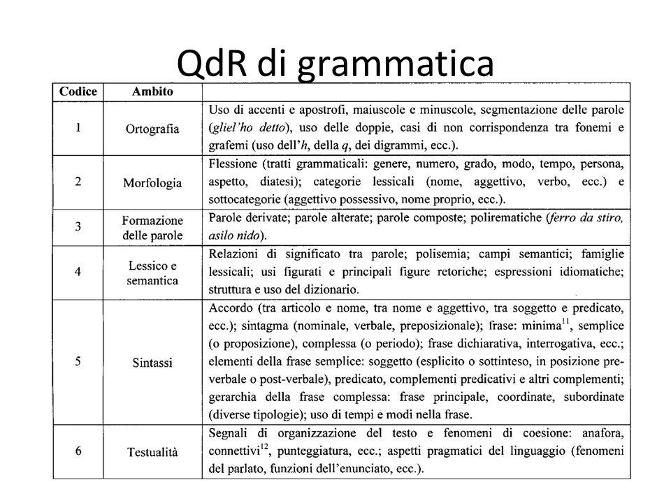 QdR di grammatica