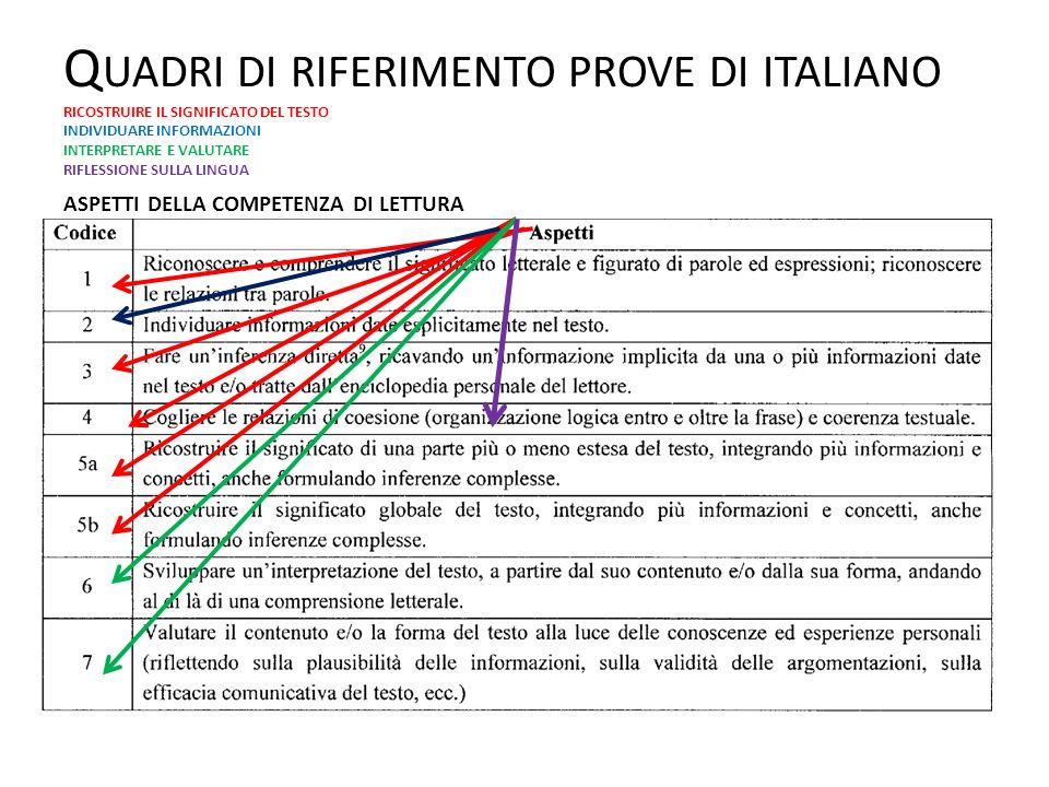 Q UADRI DI RIFERIMENTO PROVE DI ITALIANO RICOSTRUIRE IL SIGNIFICATO DEL TESTO INDIVIDUARE INFORMAZIONI INTERPRETARE E VALUTARE RIFLESSIONE SULLA LINGU
