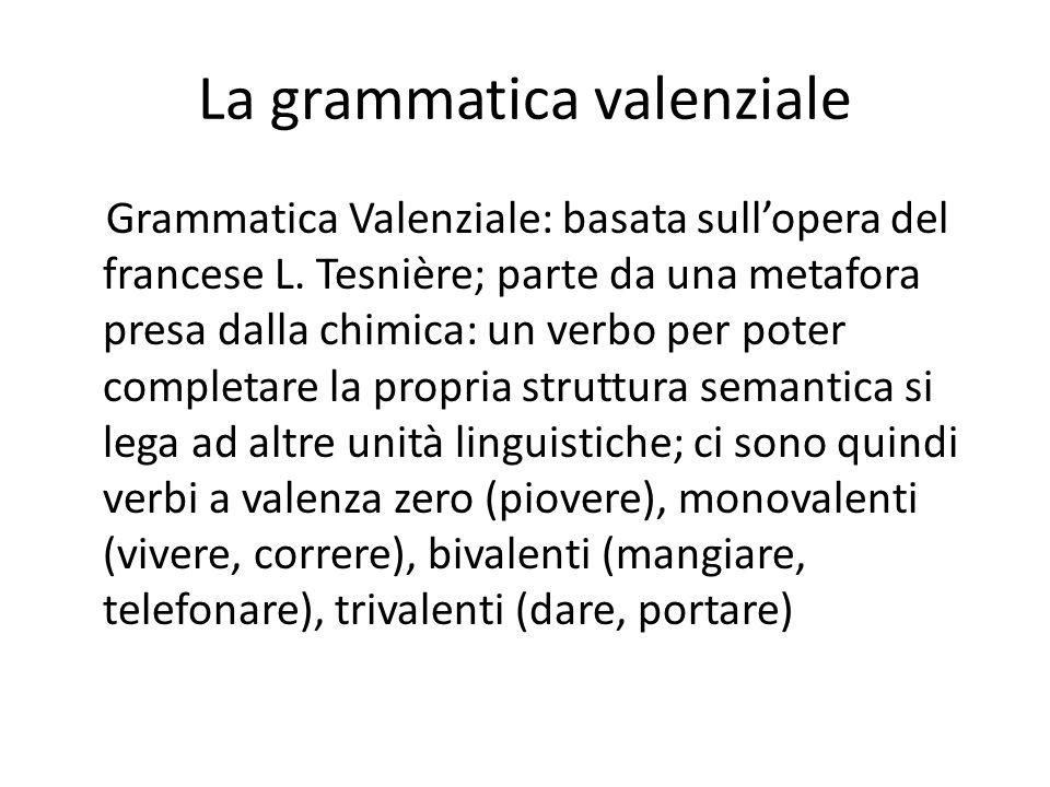 La grammatica valenziale Grammatica Valenziale: basata sullopera del francese L. Tesnière; parte da una metafora presa dalla chimica: un verbo per pot