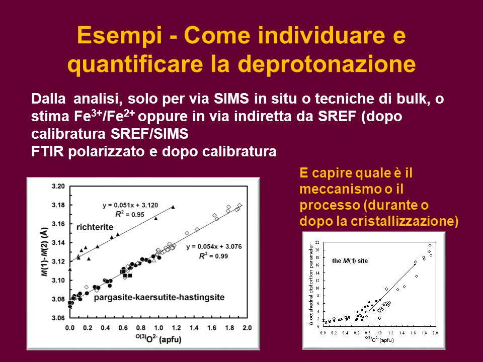 Esempi - Come individuare e quantificare la deprotonazione E capire quale è il meccanismo o il processo (durante o dopo la cristallizzazione) Dalla an