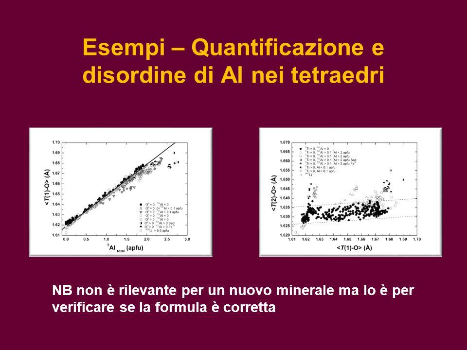 Esempi – Quantificazione e disordine di Al nei tetraedri NB non è rilevante per un nuovo minerale ma lo è per verificare se la formula è corretta