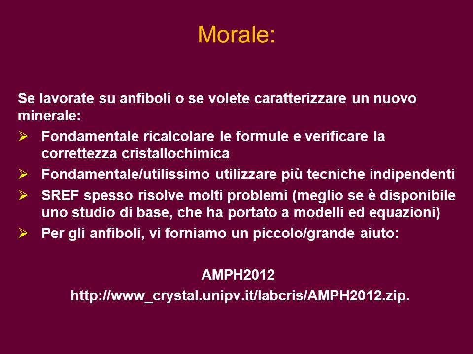 Morale: Se lavorate su anfiboli o se volete caratterizzare un nuovo minerale: Fondamentale ricalcolare le formule e verificare la correttezza cristall