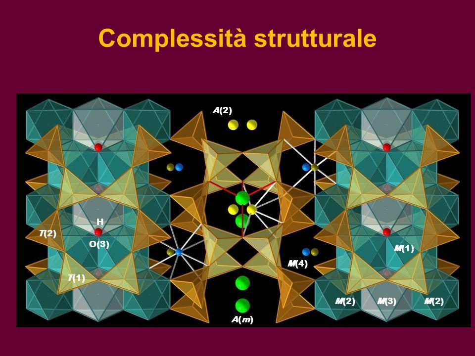 Complessità cristallochimica Formula unitaria: A 0-1 B 2 C 5 T 8 O 22 W 2 A =, Na +, K +, Li +, Ca 2+, Pb 2+ 1 sito B = Li +, Na +, Ca 2+, Mg 2+, Mn 2+, Fe 2+ 1 sito M(4) C = Mg 2+, Fe 2+, Mn 2+, Al 3+, Fe 3+, Mn 3+, Ti 4+, Li + 3 siti M(1) M(2) M(3) T = Si 4+, Al 3+, Ti 4+ 2 siti T(1) T(2) W = (OH) -, F -, Cl -, O 2- 1 sito O(3) 3+3+ 0 1 + 2 + 1 - 2 - 4+4+ La componente oxo aumenta la quantità di cationi C ad alta carica e ne inverte lordinamento (da M(2) a M(1), M(3) 2 Sono termini di soluzioni solide complesse 1