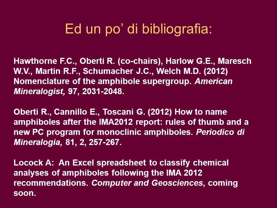 Ed un po di bibliografia: Hawthorne F.C., Oberti R. (co-chairs), Harlow G.E., Maresch W.V., Martin R.F., Schumacher J.C., Welch M.D. (2012) Nomenclatu