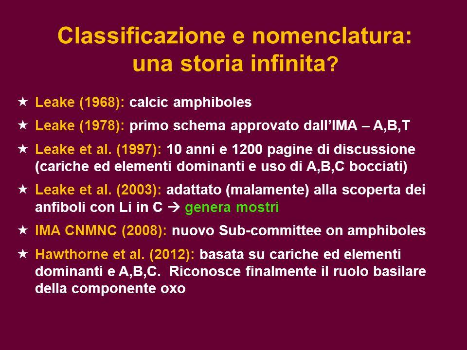 Leake (1968): calcic amphiboles Leake (1978): primo schema approvato dallIMA – A,B,T Leake et al. (1997): 10 anni e 1200 pagine di discussione (carich