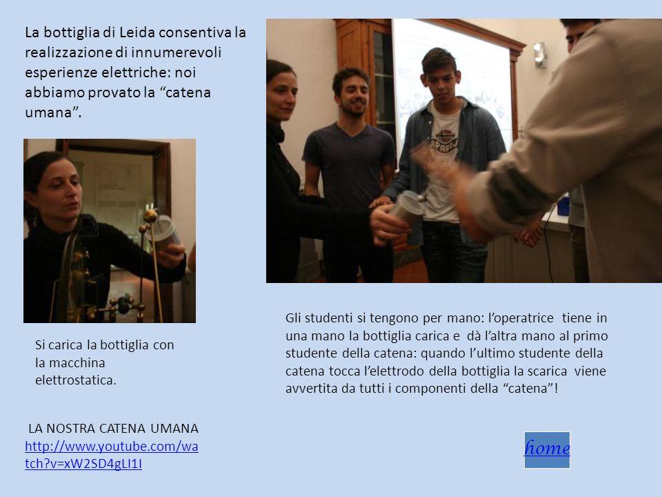 LA NOSTRA CATENA UMANA http://www.youtube.com/wa tch?v=xW2SD4gLI1I La bottiglia di Leida consentiva la realizzazione di innumerevoli esperienze elettr