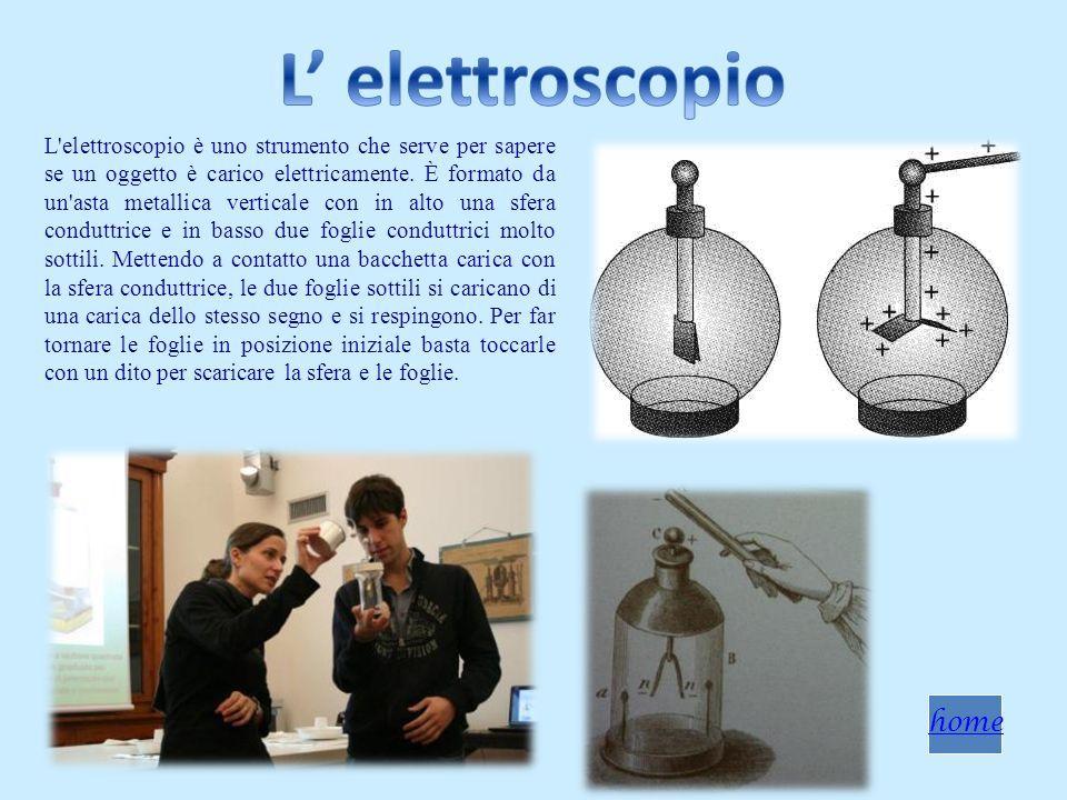 L'elettroscopio è uno strumento che serve per sapere se un oggetto è carico elettricamente. È formato da un'asta metallica verticale con in alto una s