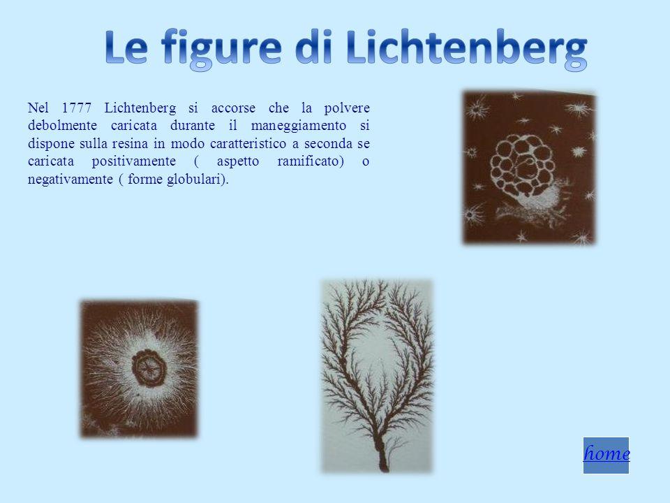 Nel 1777 Lichtenberg si accorse che la polvere debolmente caricata durante il maneggiamento si dispone sulla resina in modo caratteristico a seconda s
