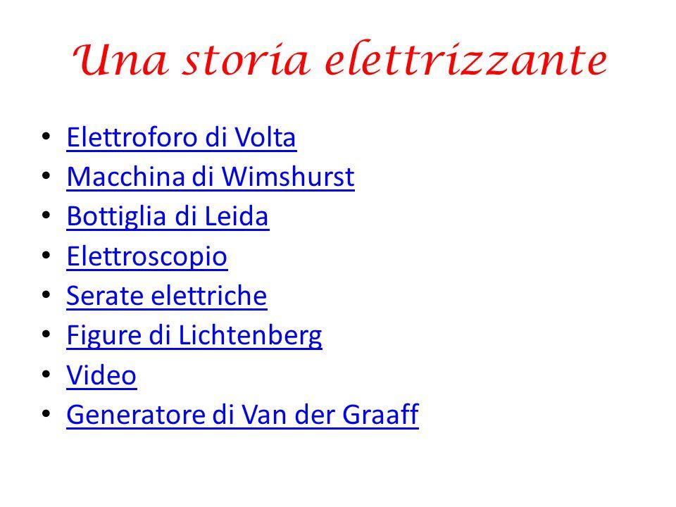 Una storia elettrizzante Elettroforo di Volta Macchina di Wimshurst Bottiglia di Leida Elettroscopio Serate elettriche Figure di Lichtenberg Video Gen