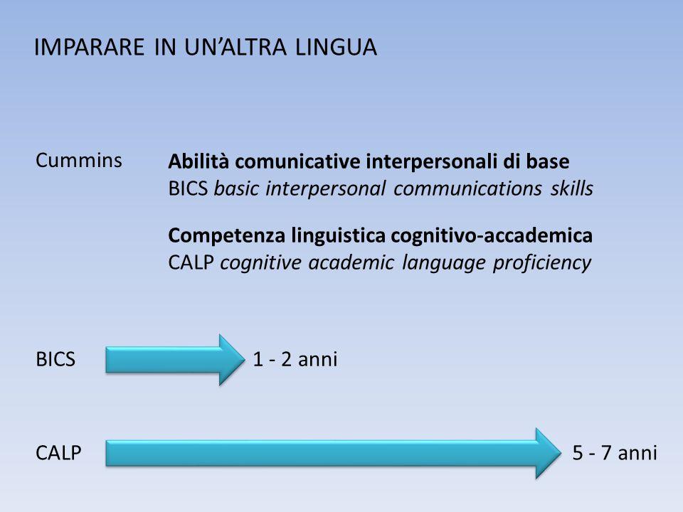 IMPARARE IN UNALTRA LINGUA Abilità comunicative interpersonali di base BICS basic interpersonal communications skills Competenza linguistica cognitivo