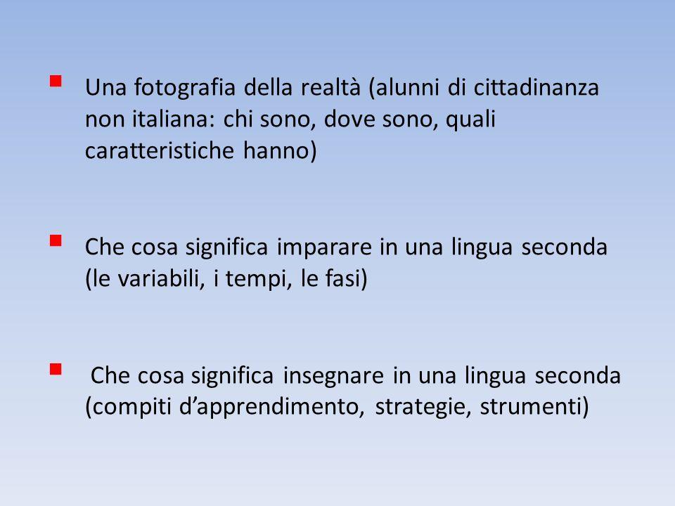 Una fotografia della realtà (alunni di cittadinanza non italiana: chi sono, dove sono, quali caratteristiche hanno) Che cosa significa imparare in una