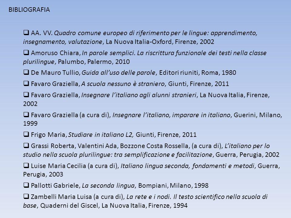 BIBLIOGRAFIA AA. VV. Quadro comune europeo di riferimento per le lingue: apprendimento, insegnamento, valutazione, La Nuova Italia-Oxford, Firenze, 20