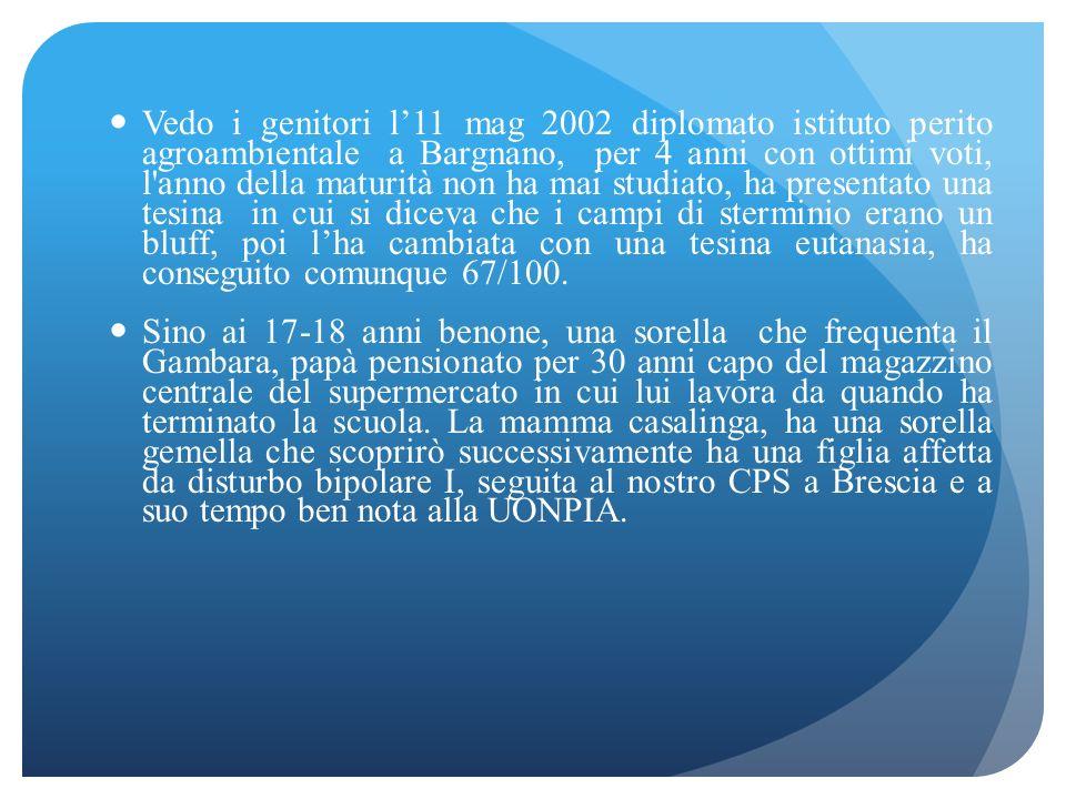 Emanuele, nato ad ottobre 1982, start up a 17 anni Caso n° 2