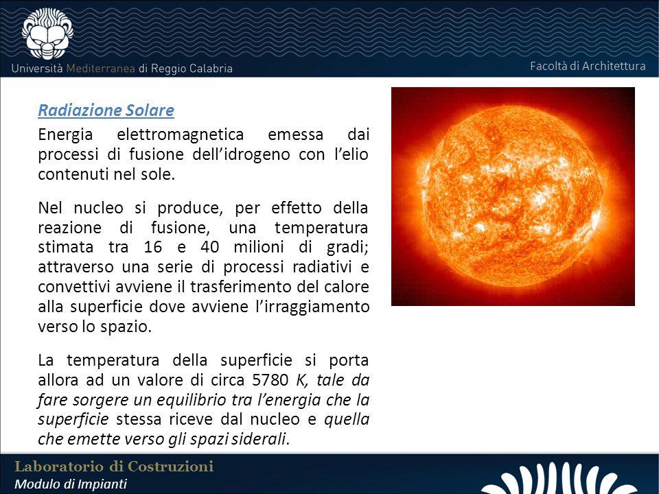 LABORATORIO DI COSTRUZIONI 25 FEBBRAIO 2011 Laboratorio di Costruzioni Modulo di Impianti Facoltà di Architettura Fuori latmosfera terrestre la potenza incidente su di una superficie unitaria, perpendicolare ai raggi solari, assume un valore di circa 1.360W/m², questo valore prende il nome di Costante Solare ca il 40% della radiazione viene assorbita o riflessa dalle nubi ed il 15% viene assorbita dall atmosfera stessa.