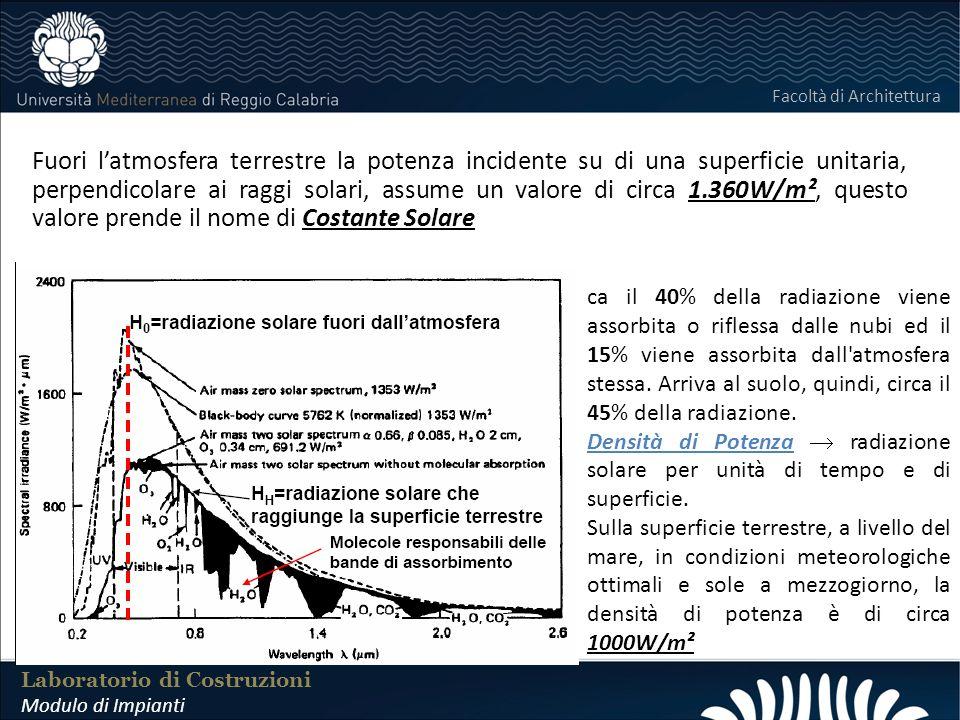 LABORATORIO DI COSTRUZIONI 25 FEBBRAIO 2011 Laboratorio di Costruzioni Modulo di Impianti Facoltà di Architettura DIMENSIONAMENTO DI UN IMPIANTO FOTOVOLTAICO Per dimensionare la superficie totale di captazione della radiazione solare facciamo il rapporto tra l energia elettrica richiesta dallutenza e l energia che l unità di superficie è in grado di fornire: Superficie = Carico elettrico (Eu)/(Radiazione solare x rendimento di conversione) [m 2 ] [kWh/(kWh/m 2 )] Come si procede per calcolare il numero di moduli.