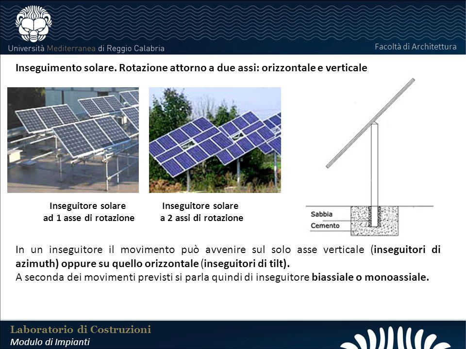 LABORATORIO DI COSTRUZIONI 25 FEBBRAIO 2011 Laboratorio di Costruzioni Modulo di Impianti Facoltà di Architettura Inseguimento solare. Rotazione attor