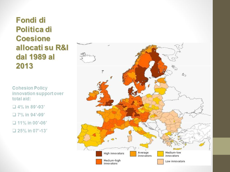 Fondi di Politica di Coesione allocati su R&I dal 1989 al 2013 Cohesion Policy innovation support over total aid: 4% in 89-93 7% in 94-99 11% in 00-06 25% in 07-13