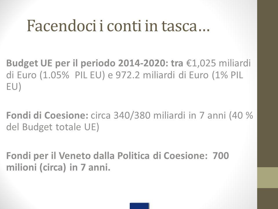 Budget UE per il periodo 2014-2020: tra 1,025 miliardi di Euro (1.05% PIL EU) e 972.2 miliardi di Euro (1% PIL EU) Fondi di Coesione: circa 340/380 miliardi in 7 anni (40 % del Budget totale UE) Fondi per il Veneto dalla Politica di Coesione: 700 milioni (circa) in 7 anni.
