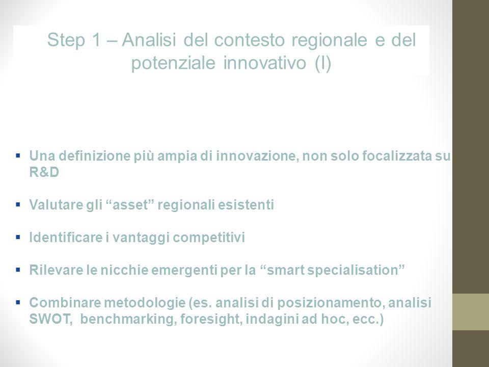 Step 1 – Analisi del contesto regionale e del potenziale innovativo (I) Una definizione più ampia di innovazione, non solo focalizzata su R&D Valutare gli asset regionali esistenti Identificare i vantaggi competitivi Rilevare le nicchie emergenti per la smart specialisation Combinare metodologie (es.