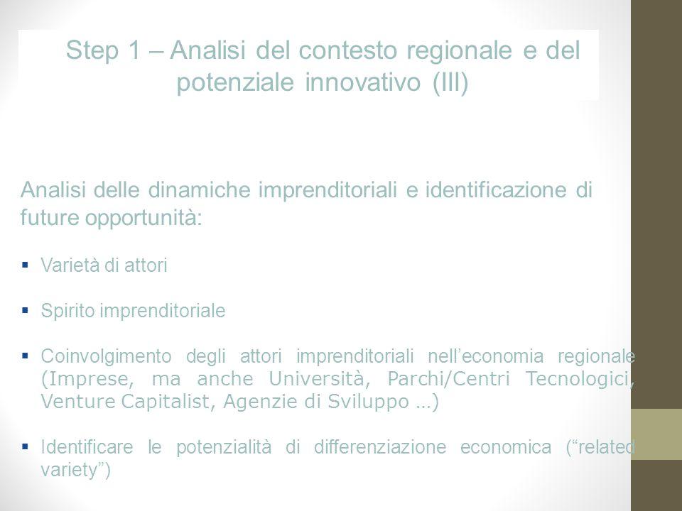 Step 1 – Analisi del contesto regionale e del potenziale innovativo (III) Varietà di attori Spirito imprenditoriale Coinvolgimento degli attori imprenditoriali nelleconomia regionale (Imprese, ma anche Università, Parchi/Centri Tecnologici, Venture Capitalist, Agenzie di Sviluppo …) Identificare le potenzialità di differenziazione economica (related variety) Analisi delle dinamiche imprenditoriali e identificazione di future opportunità: