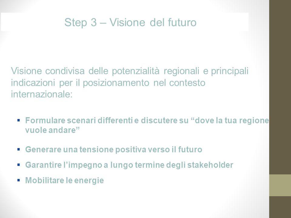 Step 3 – Visione del futuro Formulare scenari differenti e discutere su dove la tua regione vuole andare Generare una tensione positiva verso il futuro Garantire limpegno a lungo termine degli stakeholder Mobilitare le energie Visione condivisa delle potenzialità regionali e principali indicazioni per il posizionamento nel contesto internazionale: