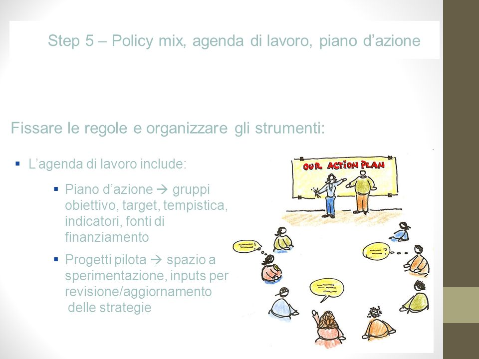Step 5 – Policy mix, agenda di lavoro, piano dazione Lagenda di lavoro include: Piano dazione gruppi obiettivo, target, tempistica, indicatori, fonti di finanziamento Progetti pilota spazio a sperimentazione, inputs per revisione/aggiornamento delle strategie Fissare le regole e organizzare gli strumenti: