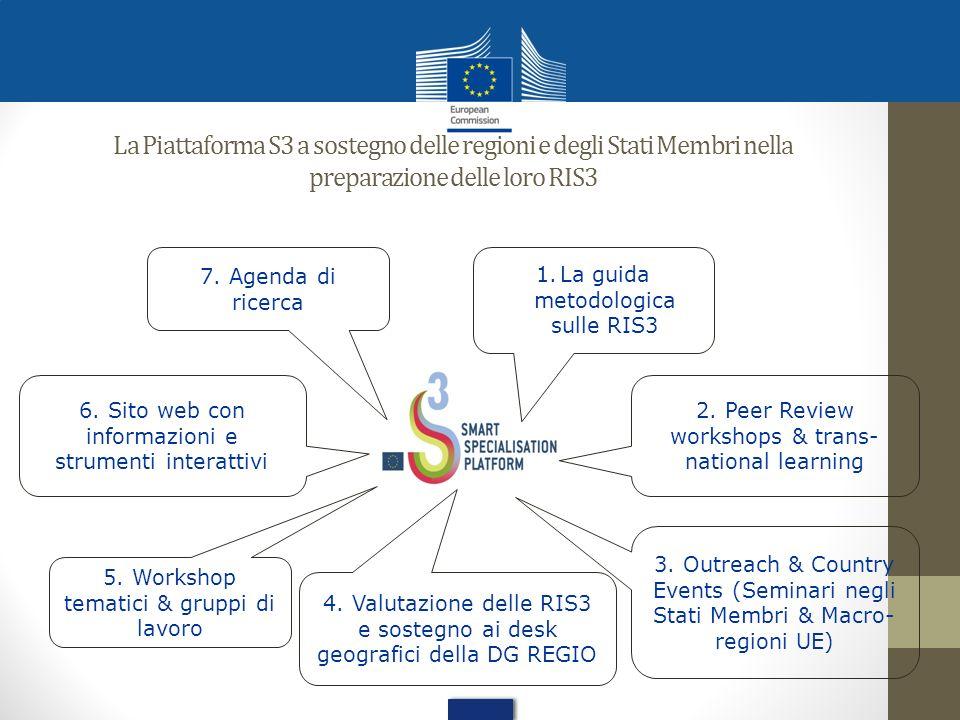 La Piattaforma S3 a sostegno delle regioni e degli Stati Membri nella preparazione delle loro RIS3 2.