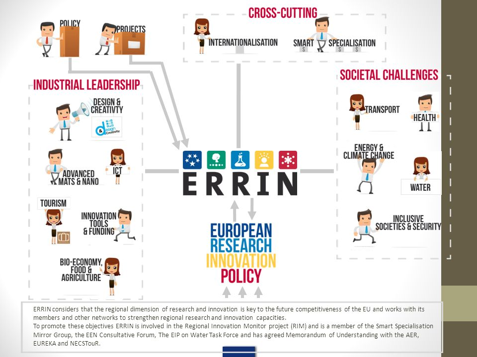 ERRIN considers that the regional dimension of research and innovation is key to the future competitiveness of the EU and works with its members and other networks to strengthen regional research and innovation capacities.