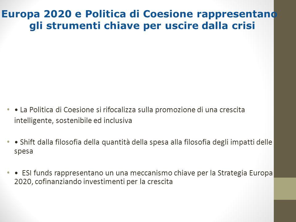 La Politica di Coesione si rifocalizza sulla promozione di una crescita intelligente, sostenibile ed inclusiva Shift dalla filosofia della quantità della spesa alla filosofia degli impatti delle spesa ESI funds rappresentano un una meccanismo chiave per la Strategia Europa 2020, cofinanziando investimenti per la crescita Europa 2020 e Politica di Coesione rappresentano gli strumenti chiave per uscire dalla crisi